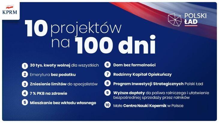 Polski Ład w 100 dni