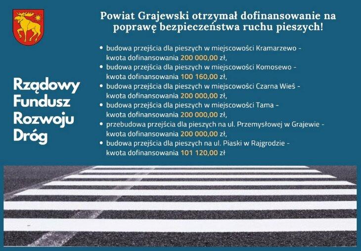 Powiat Grajewski otrzymał środki z Rządowego Funduszu Rozwoju Dróg