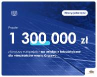 Dodatkowe pieniądze na instalacje fotowoltaiczne i solarne