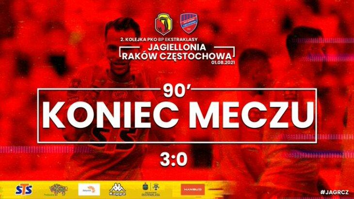 Jagiellonia Białystok - Raków Częstochowa 3:0