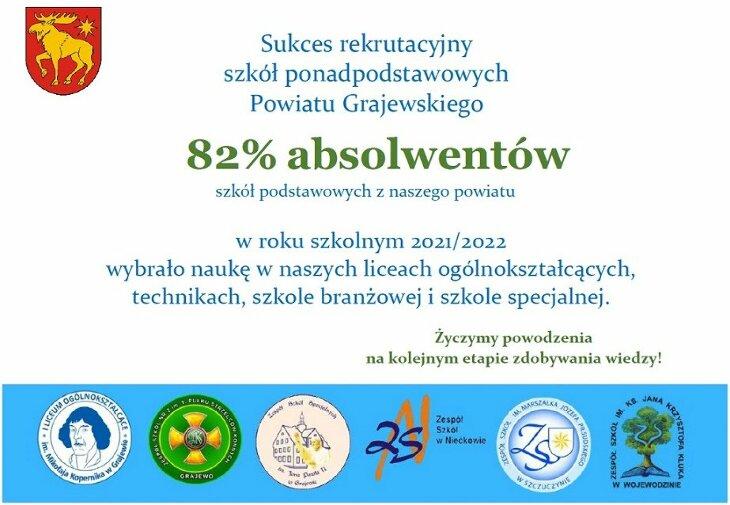 Sukces rekrutacyjny szkół ponadpodstawowych Powiatu Grajewskiego