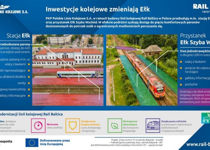 Rail Baltica. Pasażerowie zyskają komfortową stację Ełk